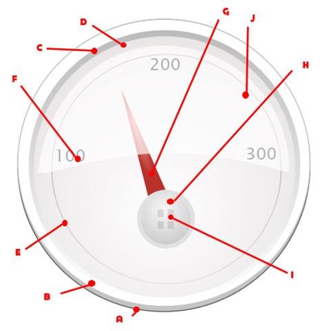 so_speedometer_parts